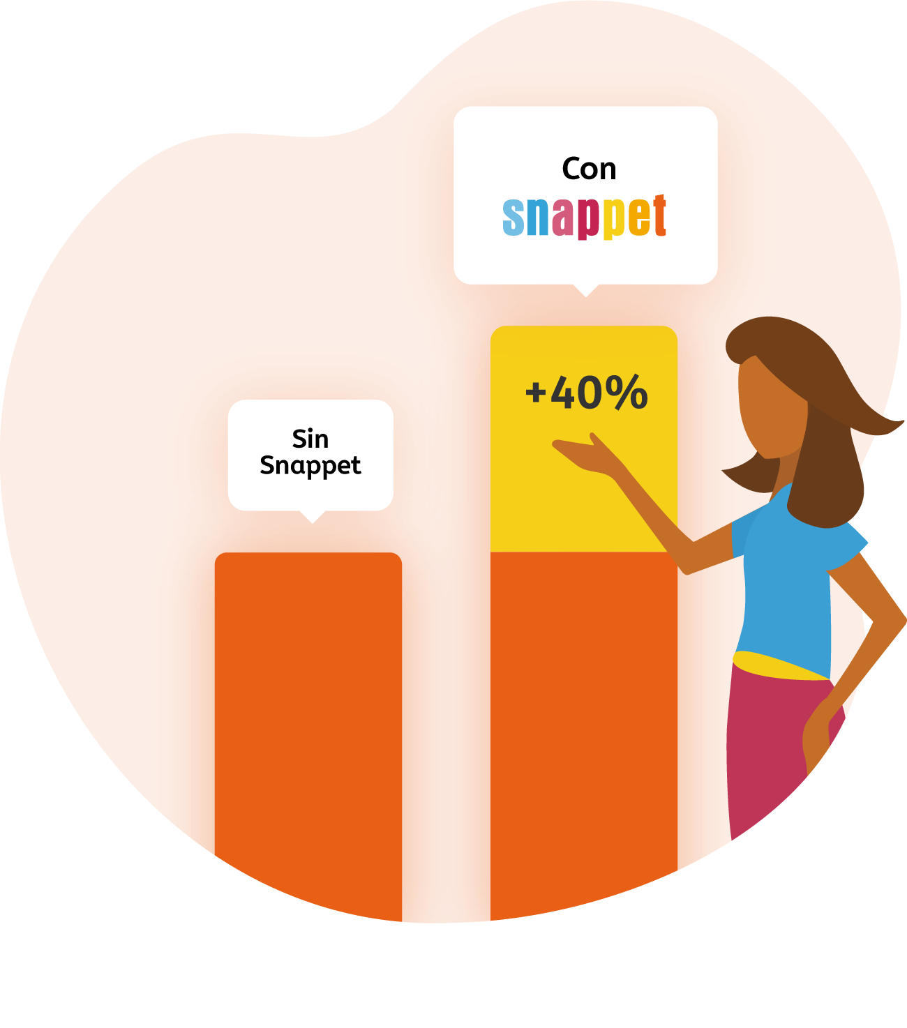 Snappet results